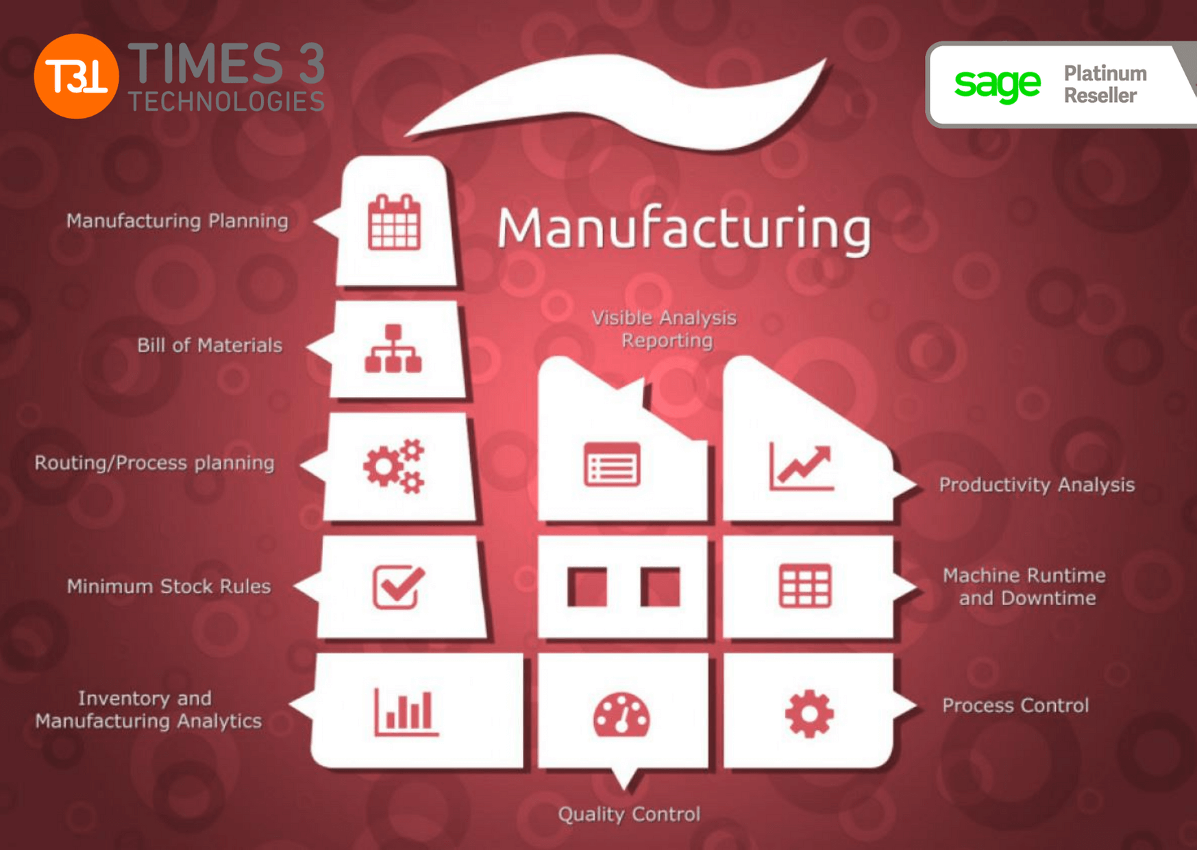 Modern ERP Solutions for Manufacturing