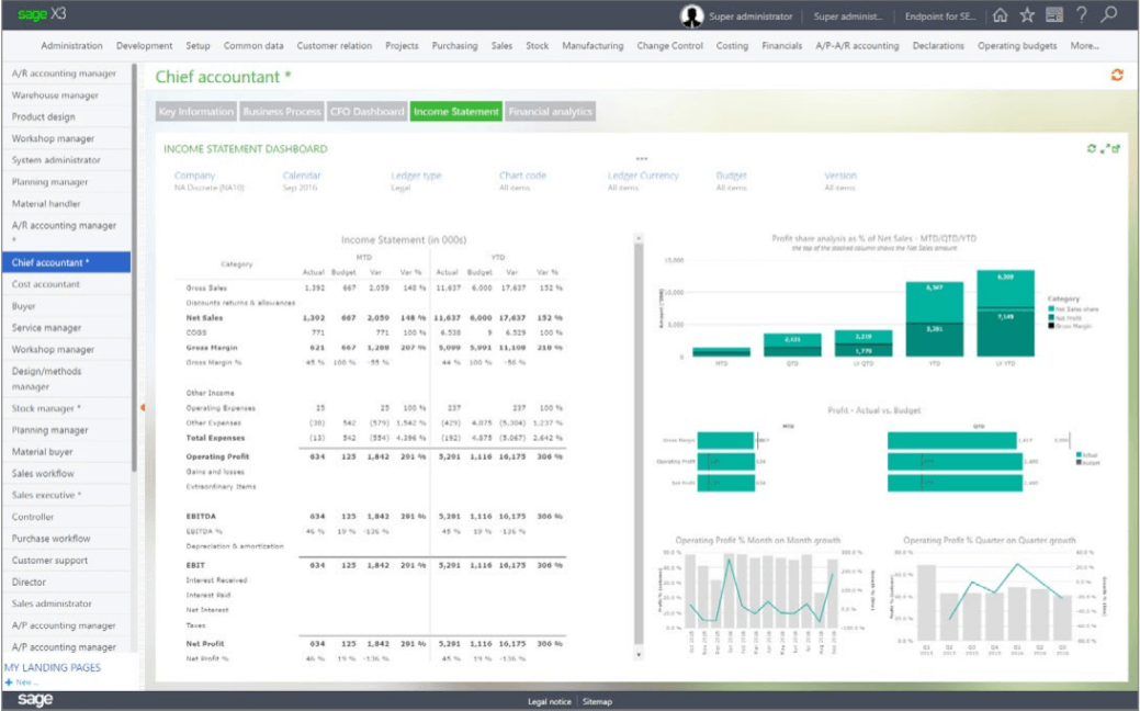 sage data analytics sage x3